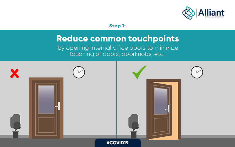 A representation to reduce common touchpoints by opening internal office doors to minimize touching of doors, doorknobs, etc.