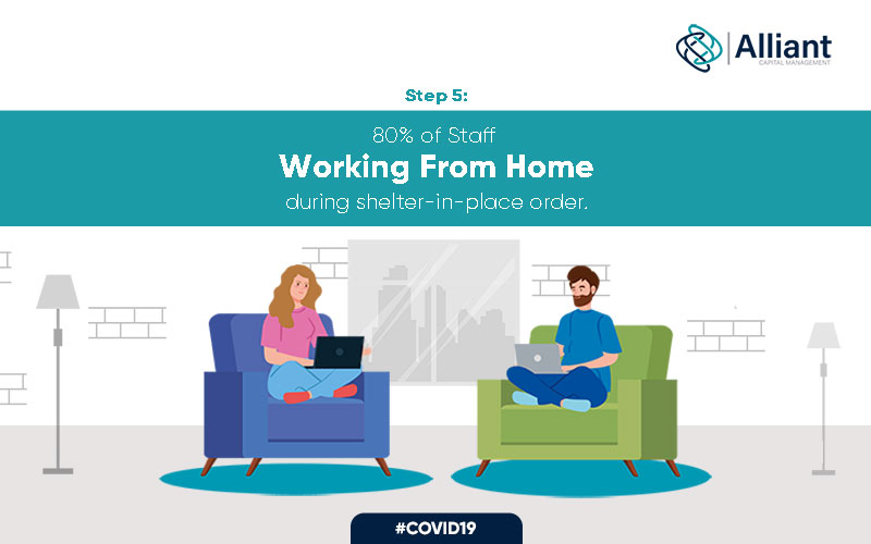 A representation of 80% of staff working from home during a shelter in place order